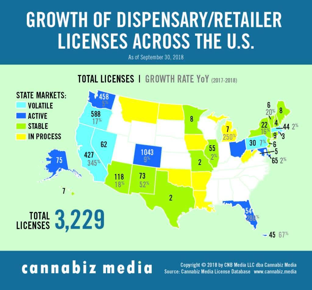 marijuana dispensary retailer license growth
