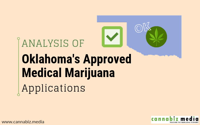 Analysis of Oklahoma's Approved Medical Marijuana Applications