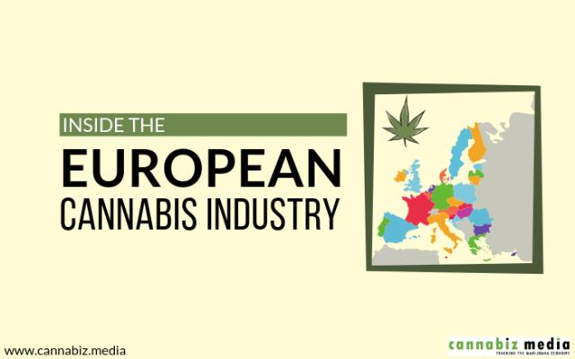 Inside the European Cannabis Industry | Cannabiz Media