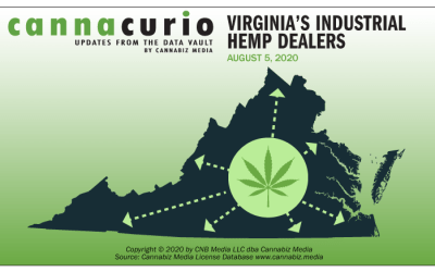Cannacurio: Virginia's Industrial Hemp Dealers
