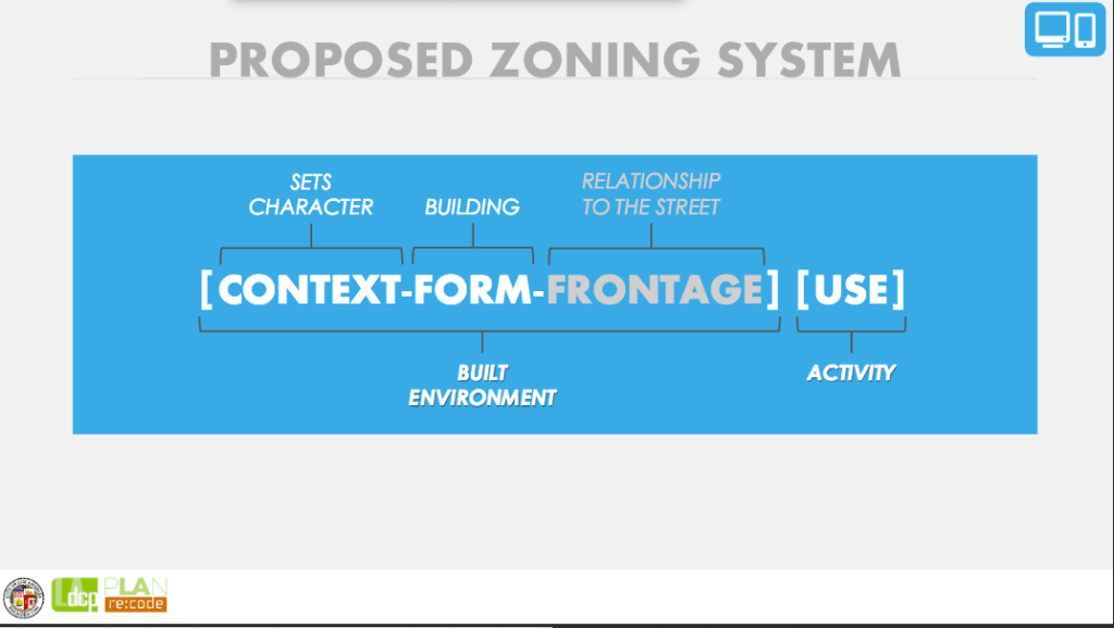 Re:code presentation slide of the proposed zoning code which would classify a property by context (character), form (the structure), frontage (how it engages the street), and the uses (activities) it housed. Source: City Planning