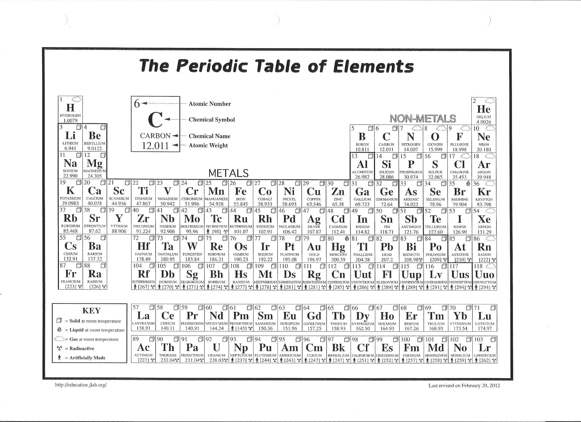 Periodic Table Of Elements Black And White