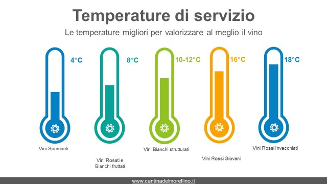 le temperature di servizio del vino