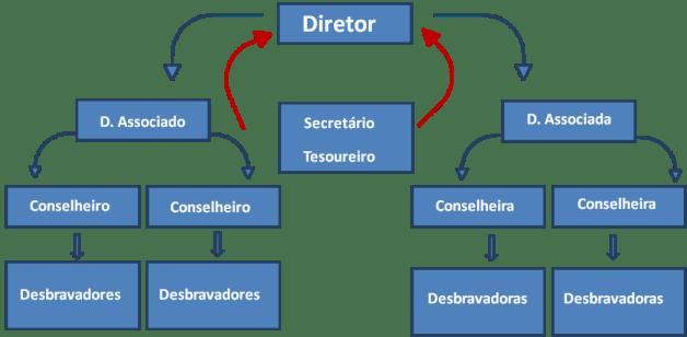 Rede de intercessão