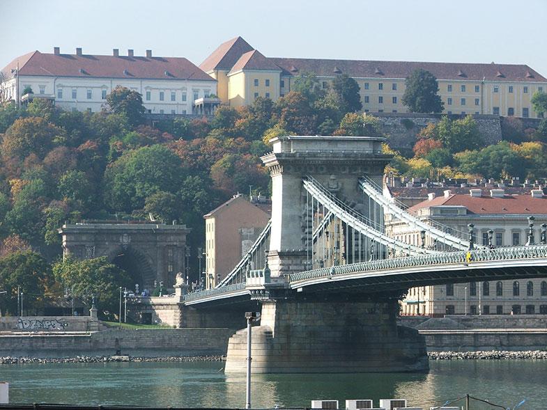 Destinos de cinema Budapeste