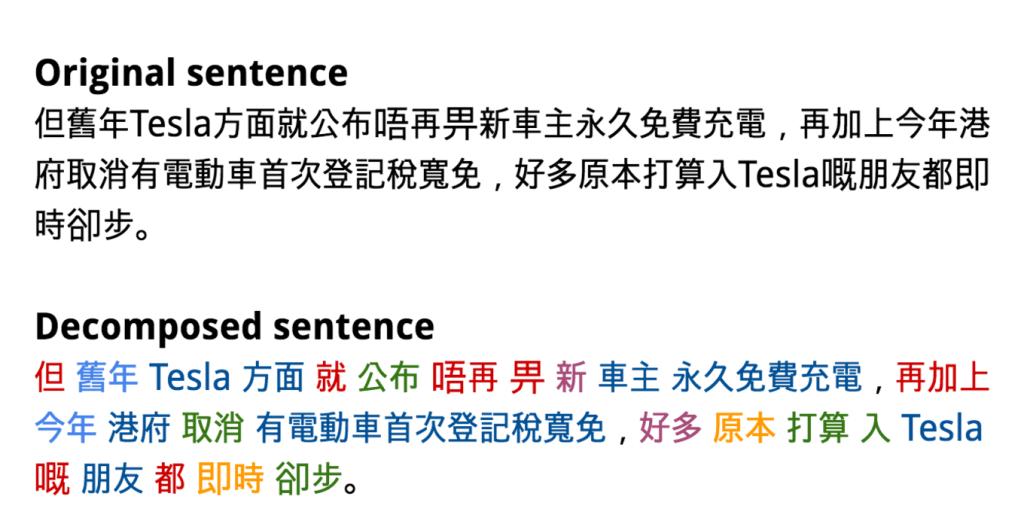 Grammar decomposition Cantonese sentence