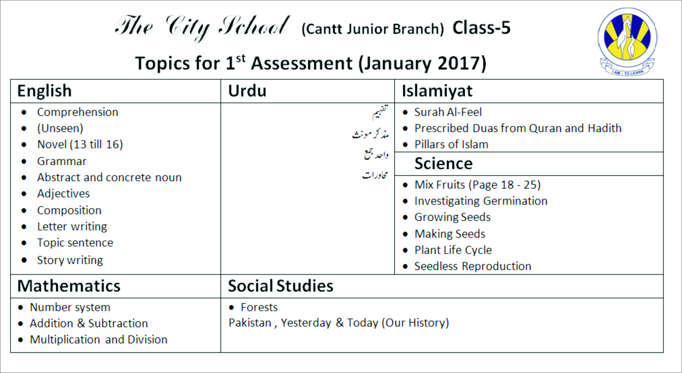 Topics For 1st Assessment January Class 5 The
