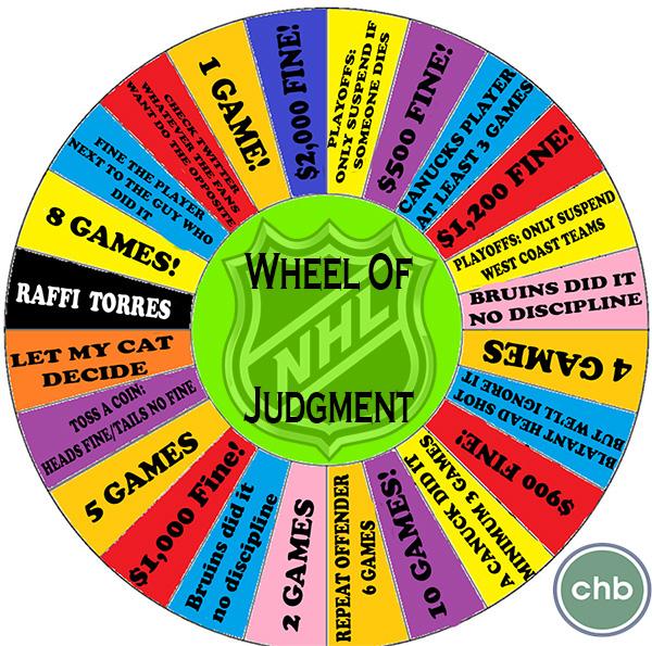 NHLWheel of Judgment
