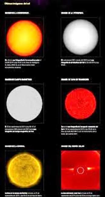 index-Alerta-de-Tormenta-Geomágnetica-desde-el-25-de-septiembre-y-los-días-26-y-27-con-la-posibilidad-de-incrementarse.-161x300 Alerta de Tormenta Geomágnetica desde el 25 de septiembre y los días 26 y 27, con la posibilidad de incrementarse.
