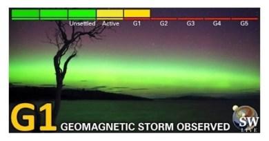 , Tormenta geomágnetica G1 del 19 de febrero al 21., Cañuelas Noticias