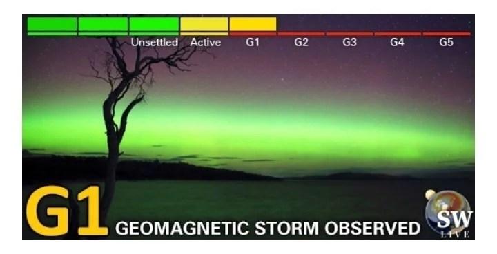 , Tormenta geomágnetica G1 del 19 de febrero al 21., Cañuelas Noticias - Noticias de Argentina