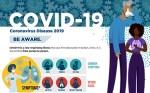 Coronavirus  COVID-19, Medidas de protección básicas.