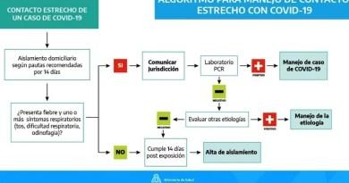 algoritmo_manejo_de_contacto