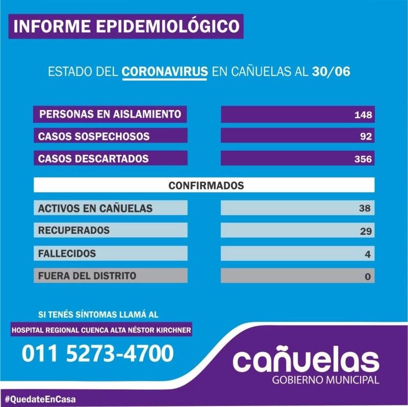 img-20200701-wa0000418268981 Cañuelas COVID-19: 38 contagiados, en aislamiento 148, 92 sospechosos, 4 fallecidos.