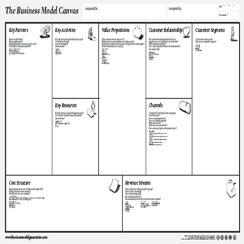 Create A New Business Model Canvas Canvanizer
