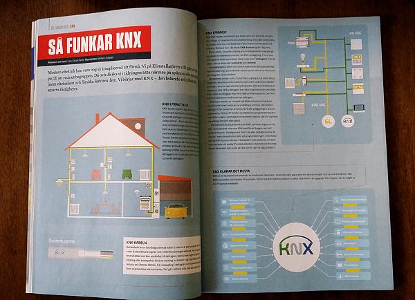 KNX, elinstallatören, Infografik, illustration, Stefan Lindblad