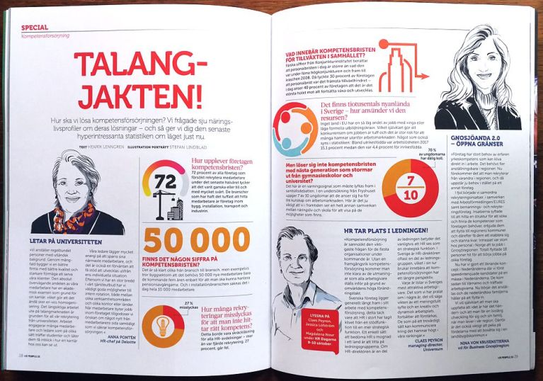 Illustrationer porträtt för tidningen HR People