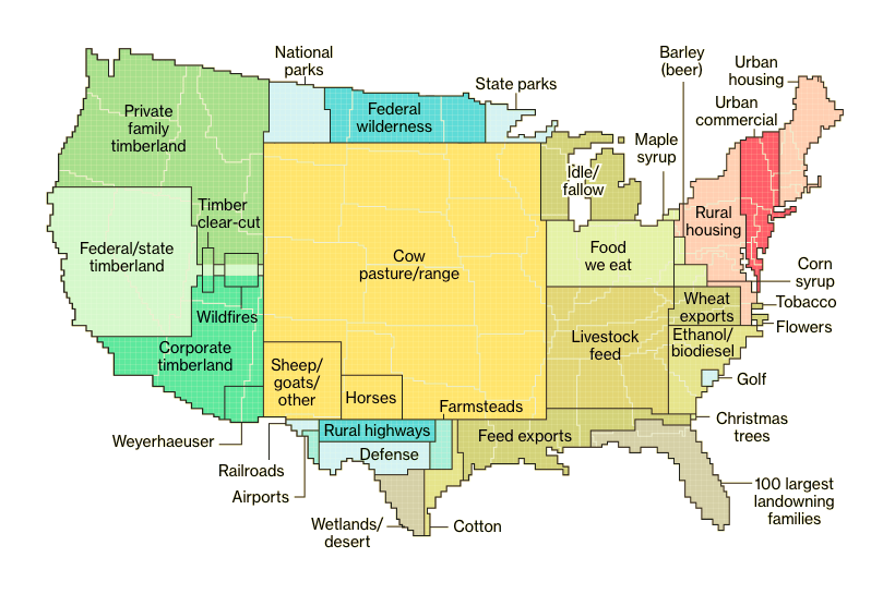 how land is used in the US