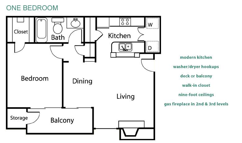 15 Fresh Average 3 Bedroom House Size