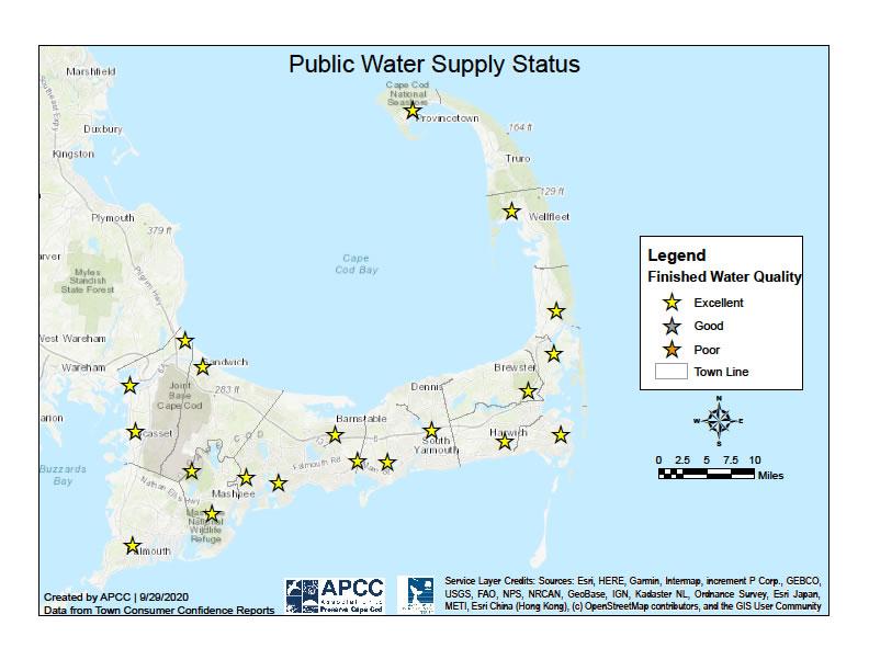 Public Water Supply Status