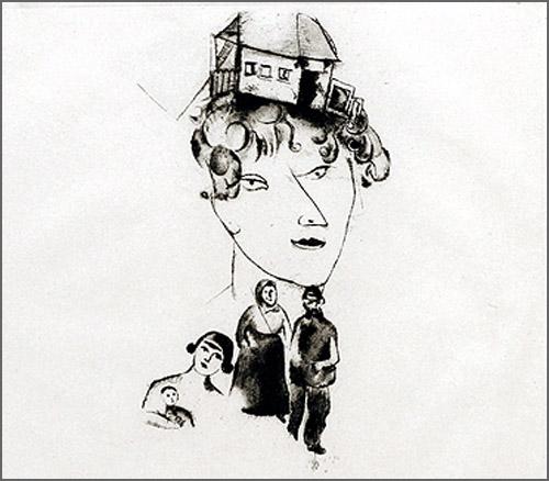 Auto-retrato de Chagall, 1911