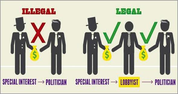 Poder está nos lobbyes internacionais - Capeia Arraiana