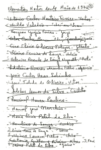 Lista de guerrilheiros do Araguaia investigados e mortos pelo exército.