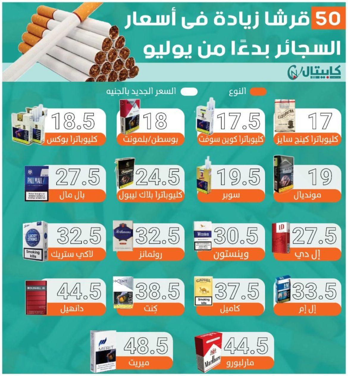 انفوجراف اسعار السجائر