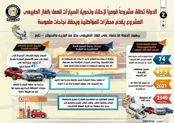 انفوجراف الدولة تطلق مشروعاً قومياً لإحلال وتحويل السيارات للعمل بالغاز الطبيعي
