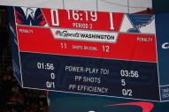 The scoreboard also scrolls through lots of stats, like shorthanded data...