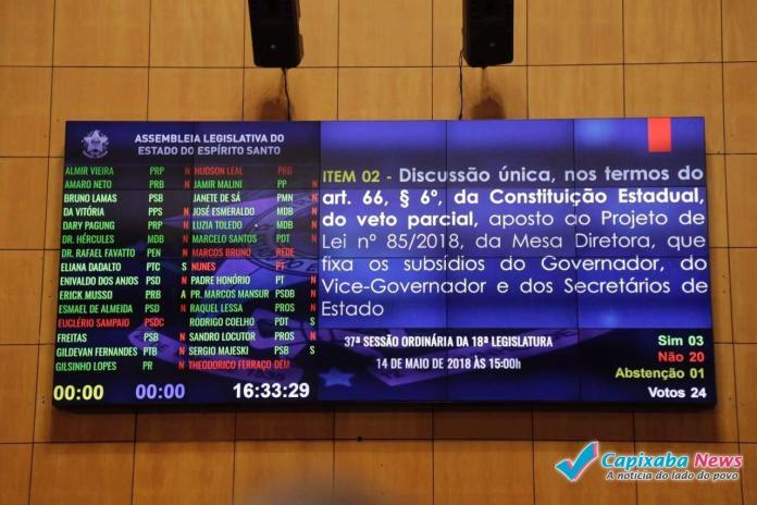Salário do governador aumentará em 2019