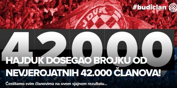 Hajduk ima više od 42.000 članova