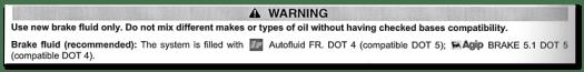 Aprilia Caponord ETV1000 Rally-Raid brake fluid requirement