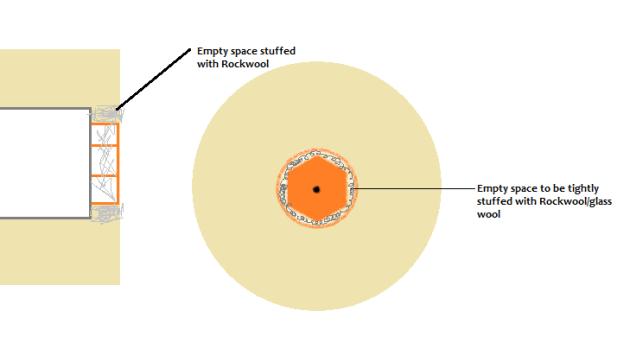 Insulation schematic