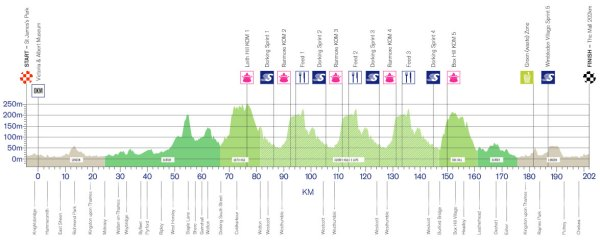 prudential-ridelondon-surrey-profile-2016