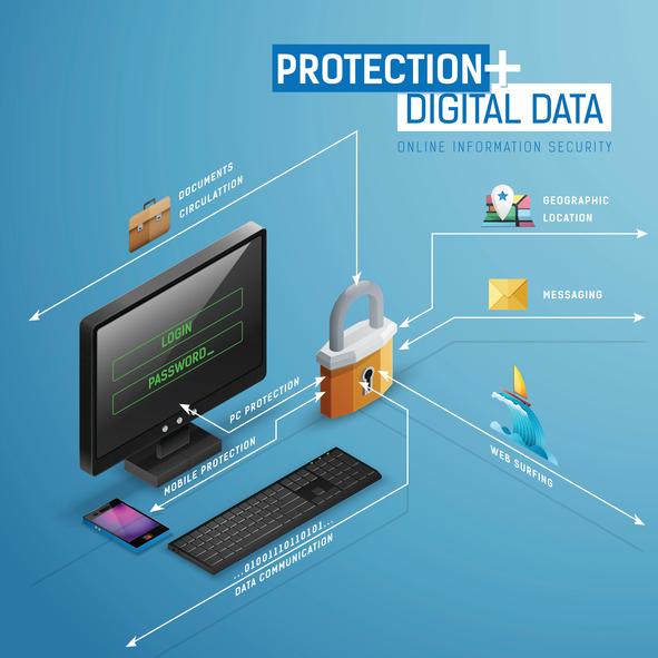 Cybersecurity versus Information Security