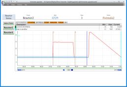 Batch Univariate - Reactor run comparison
