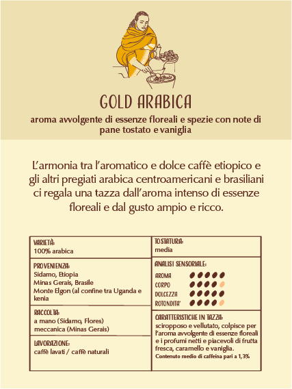 Ficha Cialda Gold Arabica