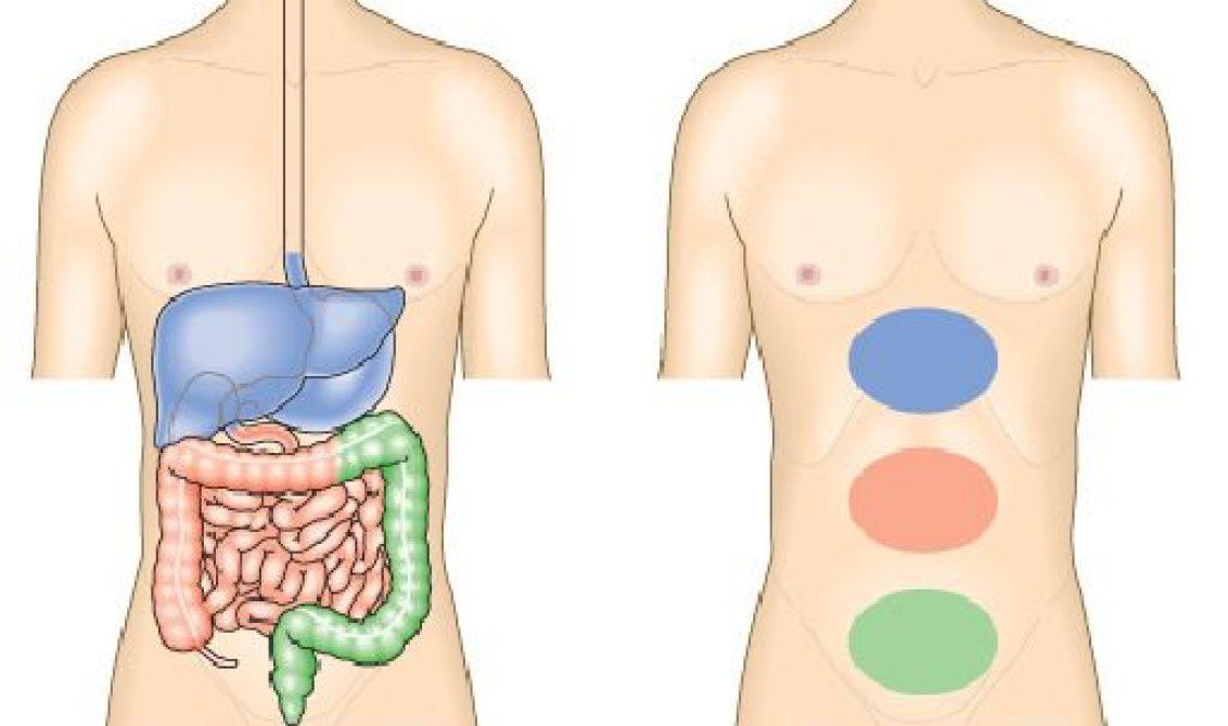 أسباب و أنواع ألم المعدة أو وجع البطن و متى يجب استشارة