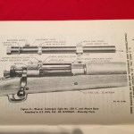 Manual for M1903A4 illustration of scope