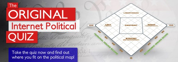 Worlds Smallest Political Quiz