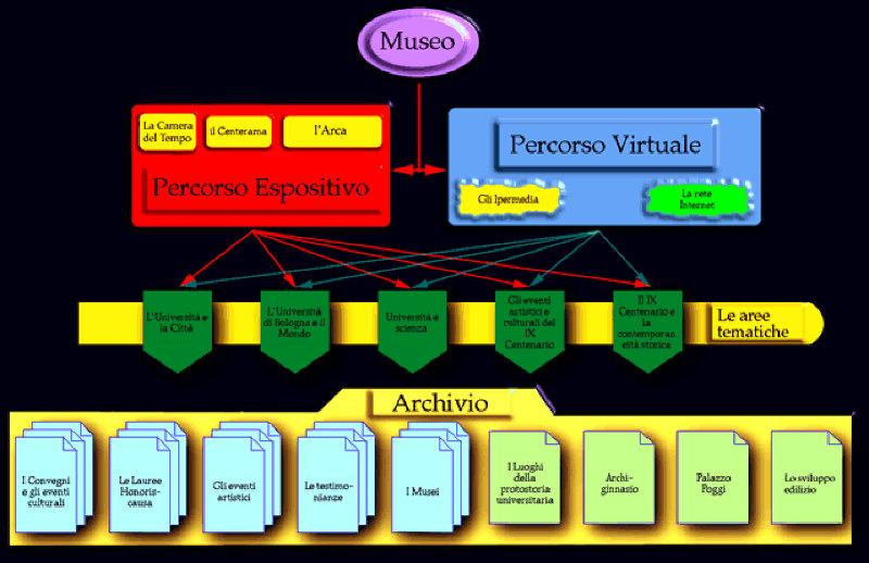 struttura_base_dati