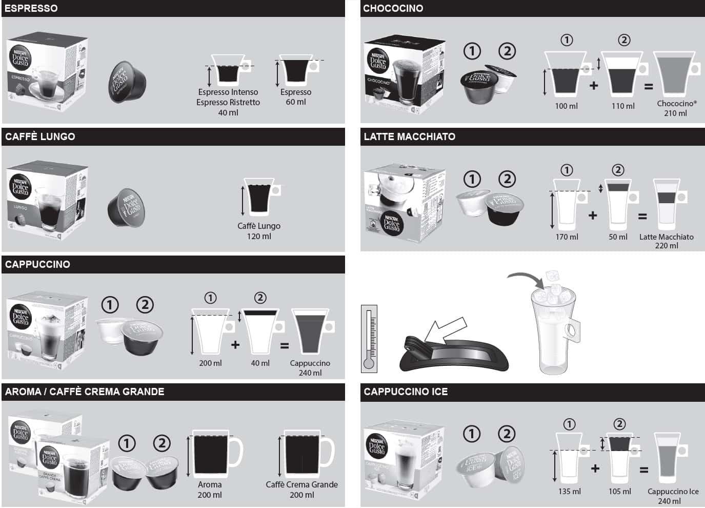 Cómo se preparan los distintos tipos de café Dolce Gusto