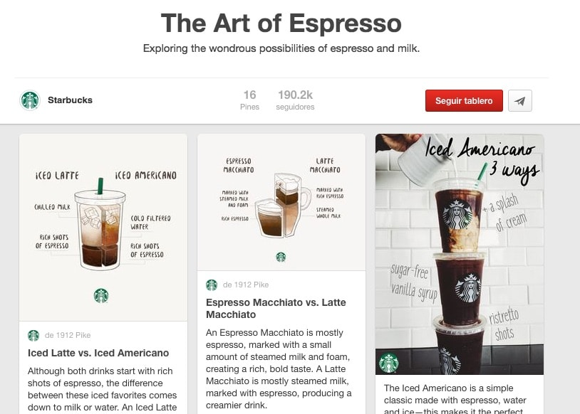 The Art of Espresso Pinterest
