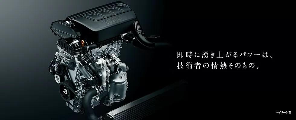 新型スイフトスポーツ燃費・実燃費