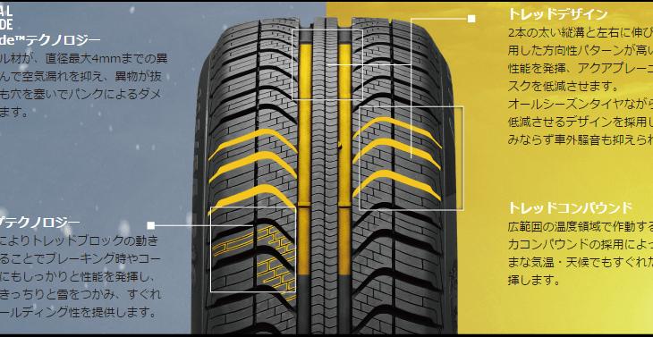 オールシーズンタイヤでチェーン規制は大丈夫?価格と性能を調査