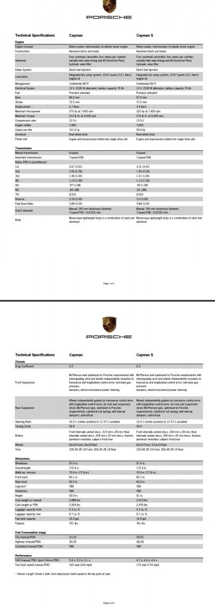 CarRevsDaily - Porsche CAYMAN Buyers Buide Photos 1