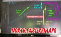 Durham Remaps