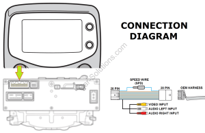 Video Cable for Toyota Aygo, Citroen C1 and Peugeot 108 XTouch, XNav
