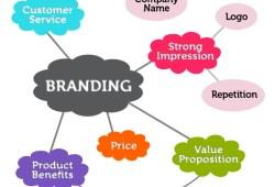 Strategi Pemasaran dan Cara Memasarkan Produk Baru